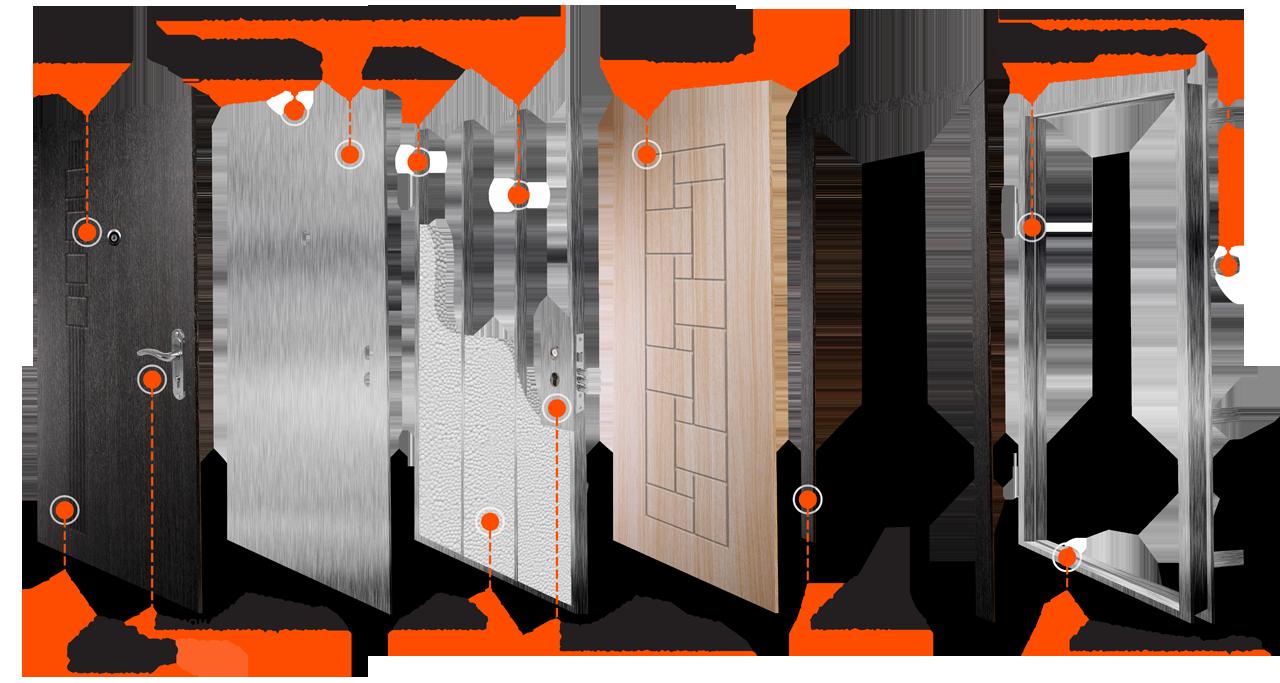 Конструкция дверей02
